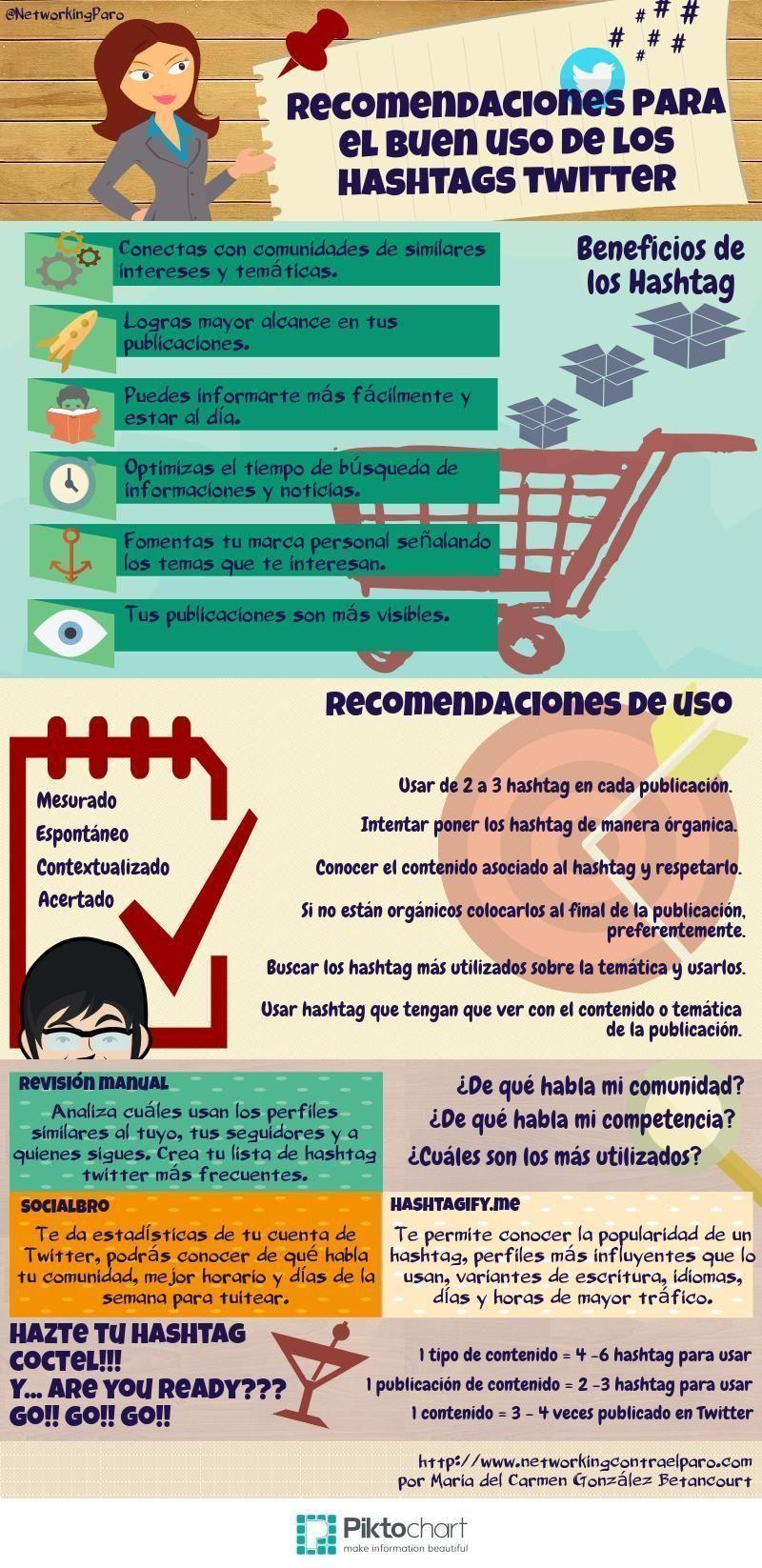 hashtag-twitter-beneficios-recomendaciones-uso