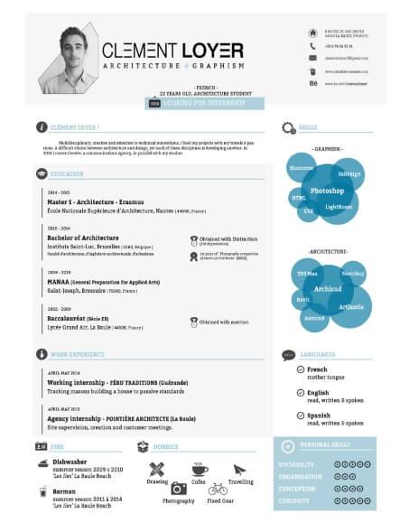 Modelo de Curriculum Vitae 20