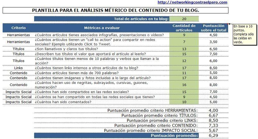 estrategia-marketing-contenido-ejemplo-plantilla