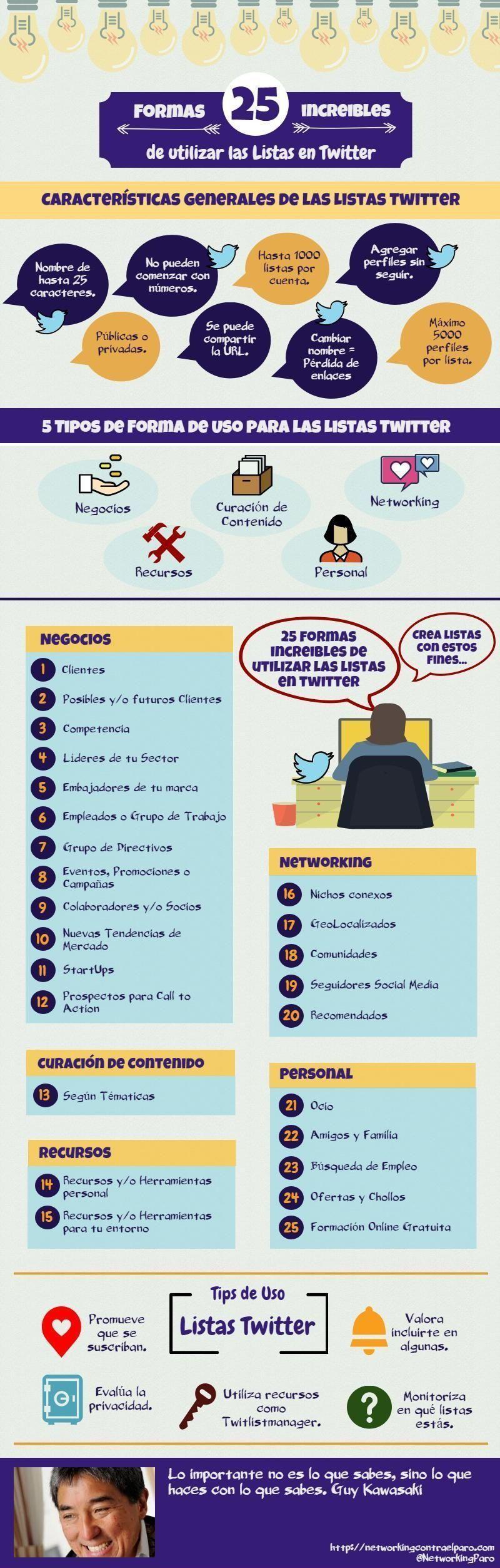 listas-twitter-ideas