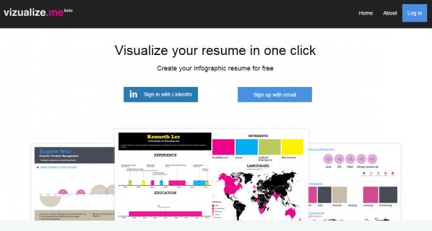 Hacer Curriculum Vitae Online con Visualizeme