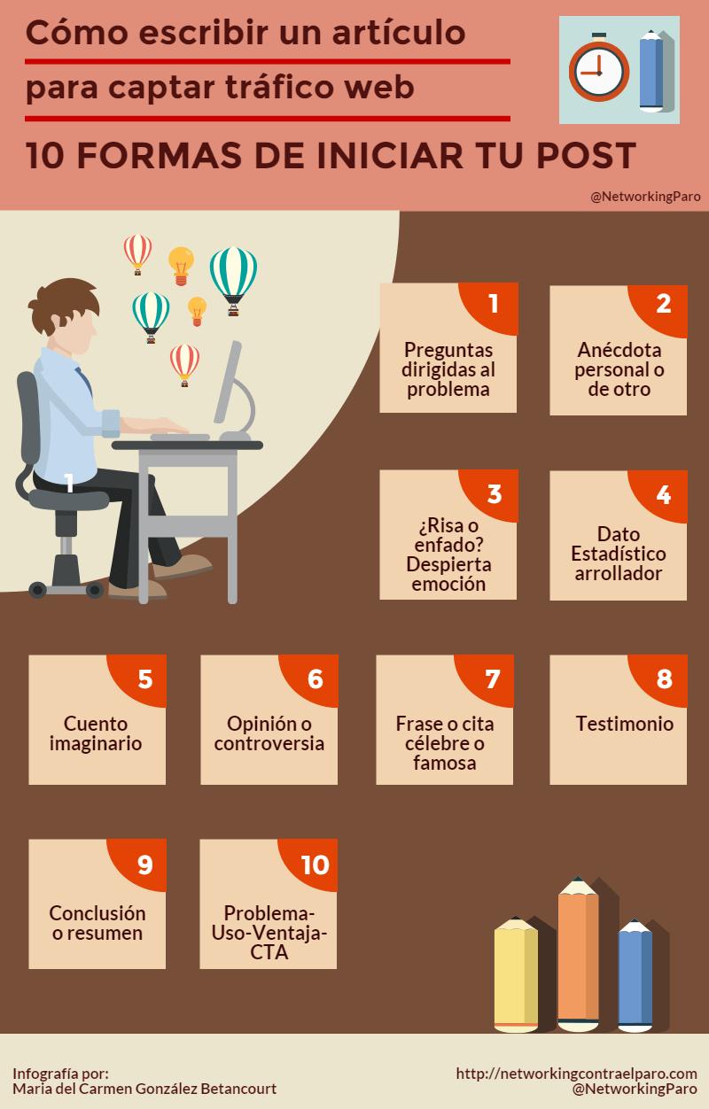 Cómo escribir un post para tu Blog: 10 Inicios para comenzar