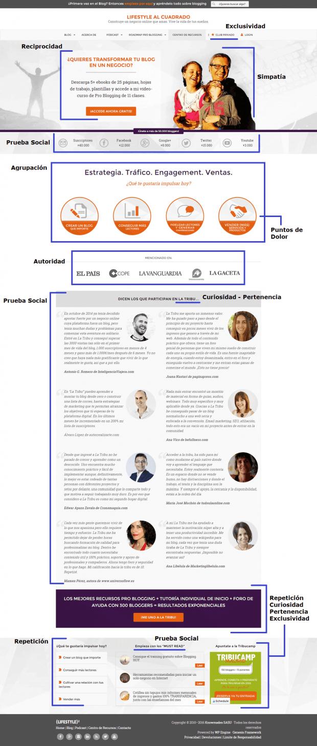 Formas aplicar Persuasión en el Marketing - Ejemplo Franck Spicion