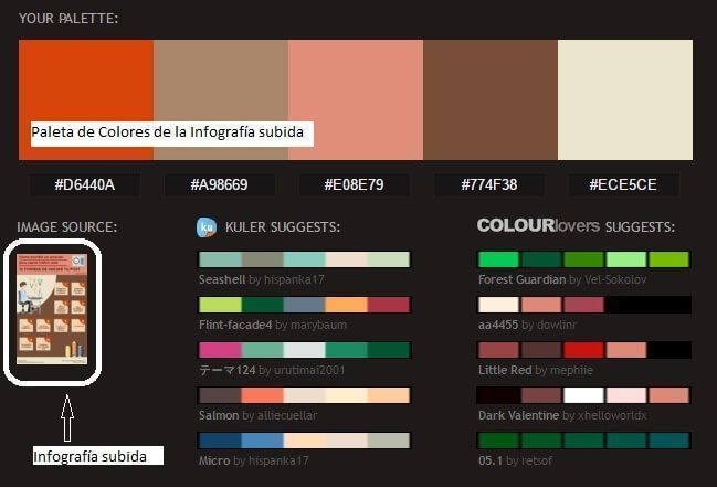 paleta-colores-crear-infografias-pictaculous