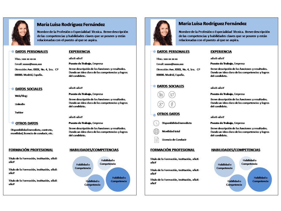 30 5 tipos de curriculum vitae para diferenciarte de tu