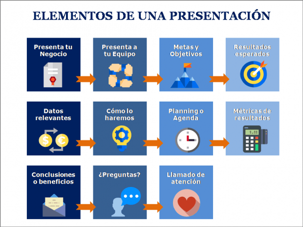 Cómo Hacer Diapositivas Power Point Tips De Diseño Power