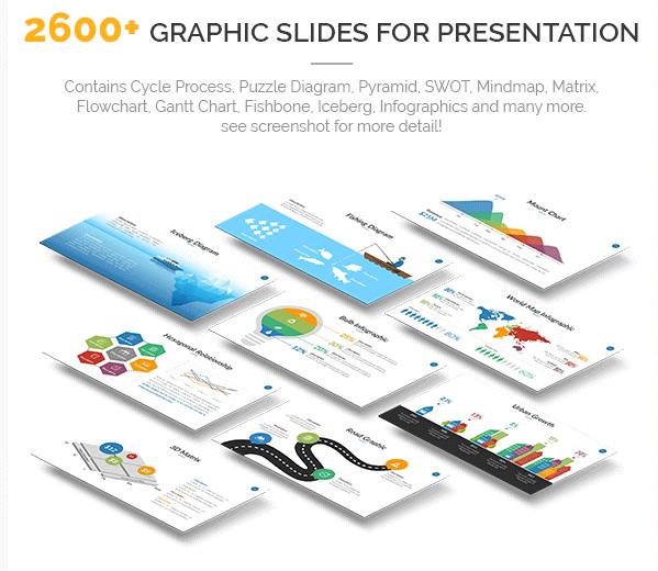 Diseño de Diapositivas Power Point para Presentaciones