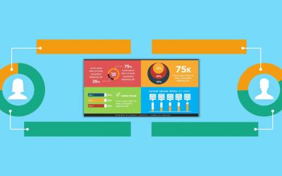 5 Razones para incorporar Infografías con Estadísticas en tu Web y demás Proyectos